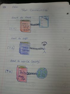 The Middle School Mouth: Interactive Notebooks - I need to look at this before school!