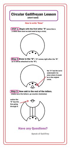 How to write Rose in circular Gallifreyan. Doctor Who. The whole circular alphabet is on Speak of Gallifrey.