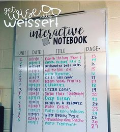 I have always struggled with keeping my students' interactive notebooks organized. This idea from is pure genius (and… - New Sites Middle School Classroom, Middle School Science, Math Classroom, Classroom Ideas, Future Classroom, Classroom Design, Science Classroom Decorations, School Decorations, Classroom Resources