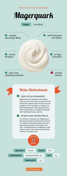 Das solltest du über Magerquark wissen | eatsmarter.de #magerquark #quark #infografik