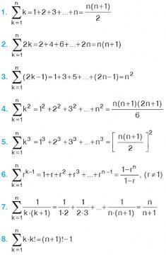 Math Vocabulary, Maths Algebra, Math Formula Chart, Algebra Formulas, Logic Math, Maths Solutions, Math Notes, Math Notebooks, Math Facts
