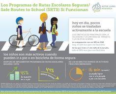 Infographic: Los Programas de Rutas Escolares Seguras Si Funcionan | Active Living Research