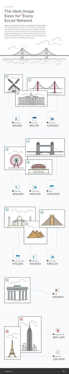 Social Media Optimisation The Ideal Image Sizes For Each Network