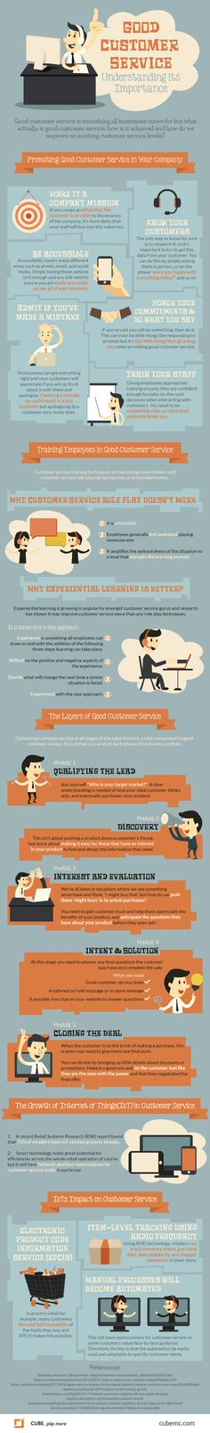 A Customer Service Infographic