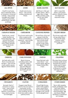 34 Best Spicess images in 2015   Spices, Spices, herbs