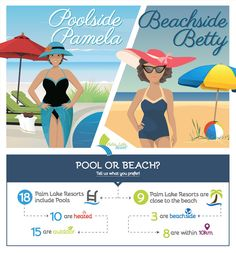 Palm Lake Resort - Over 50s Living. Lifestyle Community. Retirement. Retirement Village. Beach. Poolside. Lakeside. Infographic.