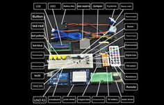 2015 New Product Experimentation Kits Starter Kit for DIY/ UNO Servo/ 1602 LCD/ Breadboard/ jumper Wire From Alibaba China Rasberry Pi, Raspberry, China Buy, Arduino Projects, Bread Board, Diy Kits, Starter Kit, New Product, Techno