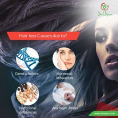 Hair loss Causes due to? • Genetic factors • Hormonal imbalances. • Nutritional deficiencies. • Any major illness  http://www.drvipun.com/