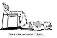 McKenzie-Back-Figure-11 smärta vid ländryggen övning
