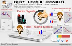 Visit this site http://www.theforexguy.com/best-forex-signals/ for more information on Best Forex Signals. Best Forex Signals service providers use historical data to match current chart patterns with old ones. Therefore you can judge the quality of service of the forex signal service providers by judging their past performances. The forex signal service providers must have proven track records of recommendations, which turned out to be true.