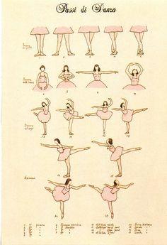 Vintage Ballet Positions illustration