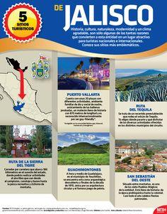 En la #InfografíaNotimex descubre 5 sitios turísticos emblemáticos de Jalisco. ¿Cuál conoces?