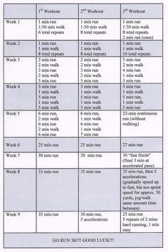 Cindy's 5k Training Plan