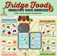 Fridge Foods Healthy Dog Snacks