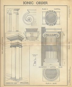 "American Vignola Architecture - """"IONIC ORDER - Plate VIII"""" - Lithograph - 1902"
