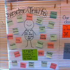 http://pinterest.com/pin/194077065161977260/  Assessment Strategy: Students will see all the different traits a character can have. After reading every story, the student can pick out the character and out of the list of traits, the student will pick out the appropriate ones for that character. 1.RL.3 Describe characters , setting and major events in a story, using key details.