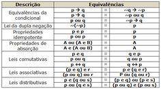 formulas-de-equivalencia-logica.png (572×317)