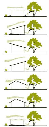 The ideal green developing would be considered a developing project that would permit you to save a lot of the natural environment around. Architecture Durable, Green Architecture, Concept Architecture, Sustainable Architecture, Sustainable Design, Architecture Details, Landscape Architecture, Landscape Design, Nachhaltiges Design
