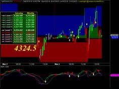 Ar trading system afl