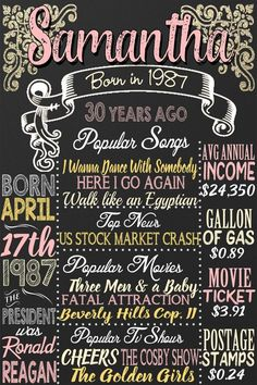 30th Birthday Board Back In 1987 30 Years By CustomPrintablesNY Decorations Adult