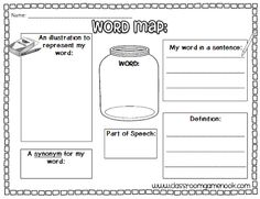Word Map {Vocabulary Practice}.  I like this for creating a personal dictionary