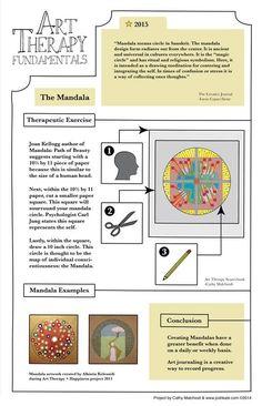 Mandala Art Therapy 2015 -