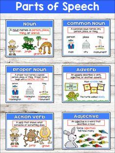 Grammar Parts of Speech English Grammar For Kids, Teaching English Grammar, English Grammar Worksheets, English Writing Skills, English Language Learning, Learn English Words, English Vocabulary, French Language, English Pronouns