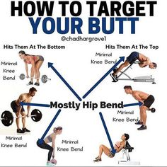 Wanna target your butt for actual improvements to that area?-Bet you're spending way too much time focusing on the burn. Too many cable and band exercises. Too much good girl-bad girl machine.-No doubt, that hits your glute muscles, but it isn't priority Beginner Workout At Home, Best At Home Workout, Workout For Beginners, At Home Workouts, Fitness Workouts, Fitness Motivation, Glute Workouts, Body Workouts, Cable Machine Workout
