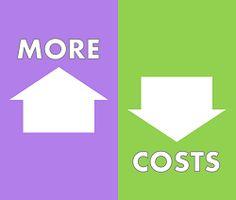 midland mortgage rates refinance