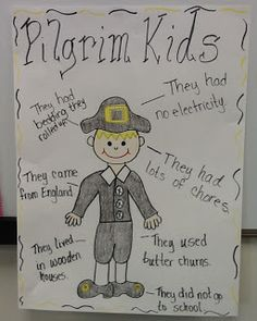 Pilgrim Kids Anchor Chart. Great visual for social studies