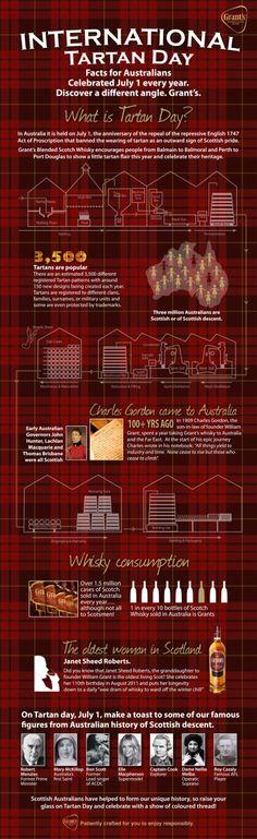 What Is Tartan lionheart kilt rental tartan | rental kilt tartans | pinterest