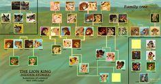 my+new+family+tree+by+kati-kopa.deviantart.com+on+@deviantART