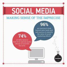 Social Media for Business: Making sense of the Imprecise Social Media Tips, Effort, Believe, Goals, Marketing, Business, Store, Business Illustration