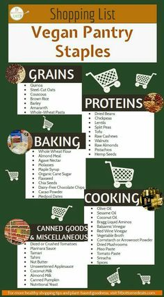 Behold the ultimate vegan grocery shopping list! Behold the ultimate vegan grocery shopping list! Behold the ultimate vegan grocery shopping list! Plant Based Eating, Plant Based Diet, T Shirt Vegan, Proteine Vegan, Vegan Egg, Vegan Butter, Shopping List Grocery, Vegetarian Shopping List, Vegan Grocery Lists