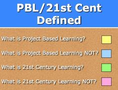 Combining Century Skills, Project Based Learning, and iPads Problem Based Learning, Project Based Learning, Student Learning, Education Today, Gifted Education, 21st Century Learning, 21st Century Skills, Computer Teacher, Learning Support