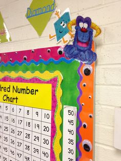 Monster bulletin board border  I wanted to do something fun and creative!!! googly eyes wins