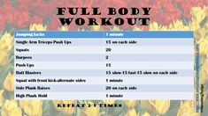fat burning workout, intervals, fitness, http://www.sweatingtulipzwithstacy.com