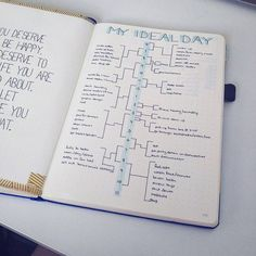 "Bullet journal ideas:  i like the look of this ""if everything works out how I want it to so I get things done"" page"