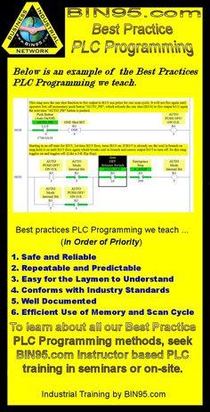 PLC Training | Scientific Management Techniques, Inc.