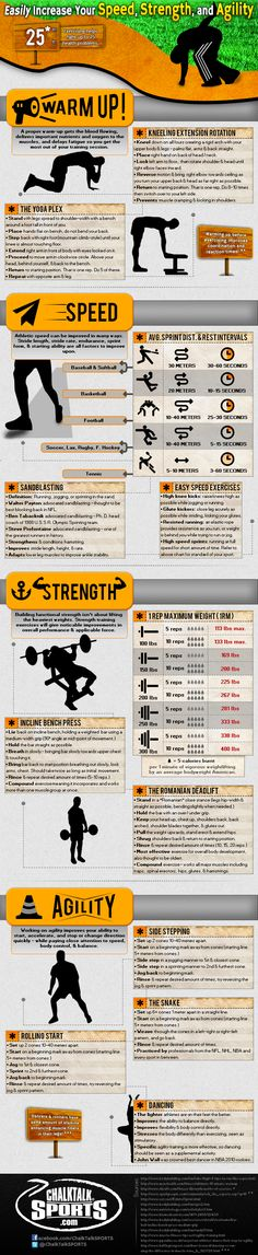 Easily Increase Your Speed, Strength, & Agility #infografía