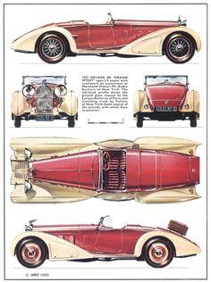 Delage D8 Grand Sport (1932) | SMCars.Net - Car Blueprints Forum