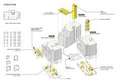Gallery of Coop Housing at River Spreefeld / Carpaneto Architekten + Fatkoehl Architekten + BARarchitekten - 34