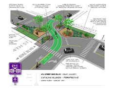 Excelent example of traffic calming, intersection enhancements and roadway applications