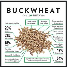 16 Amazing Benefits & Uses Of Buckwheat (Kootu) For Skin, Hair Cereals aren't considered extremely healthy for no reason. Here are 16 amazing benefits of buckwheat! Matcha Benefits, Lemon Benefits, Coconut Health Benefits, Health And Nutrition, Health And Wellness, Health Tips, Nutrition Chart, Holistic Nutrition, Gourmet