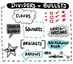 dividers and bullets, organizing flip charts, flip chart tips, Headings, sub-hea… - Note Taking Tips, Note Taking Strategies, Visual Note Taking, Bullet Journal Banner, Bullet Journal Notes, Bullet Journal Ideas Pages, College Notes, School Notes, Cute Notes