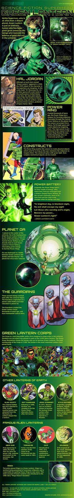 Green Lantern via : 20 Super Infographics About Superheroes | Visual.ly Blog
