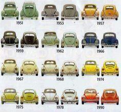modelos por año VW fusca