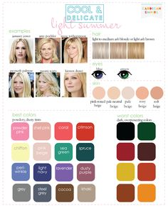 Color Analysis: Cool & Delicate - what colors to wear if you have fair cool toned skin, blonde hair, and blue/green eyes! From Cardigan Empire