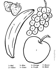 fruit bowl coloring page Food Pinterest