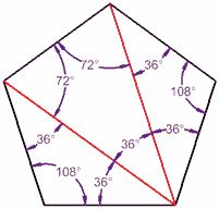 Image result for angles in pentagon